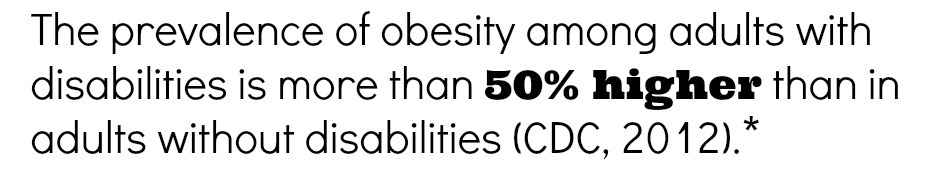 the prevalence of obesity among adults with disabilities is more than 50 percent higher than in adults wihtout disabilities, cdc 2012