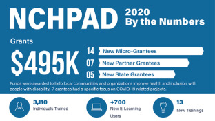 NCHPAD: 2020 By the Numbers